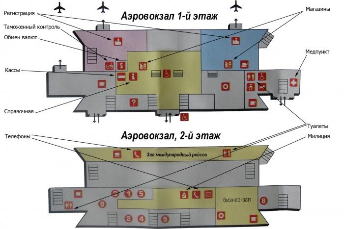 [править] Схема аэровокзала
